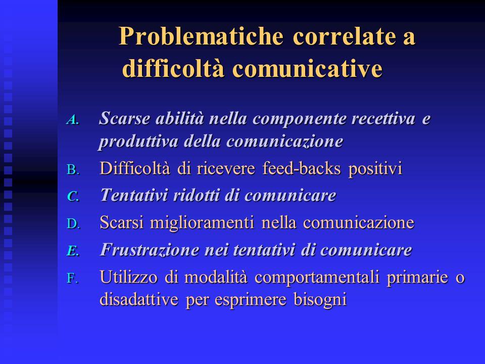 Problematiche correlate a difficoltà comunicative A. Scarse abilità nella componente recettiva e produttiva della comunicazione B. Difficoltà di ricev