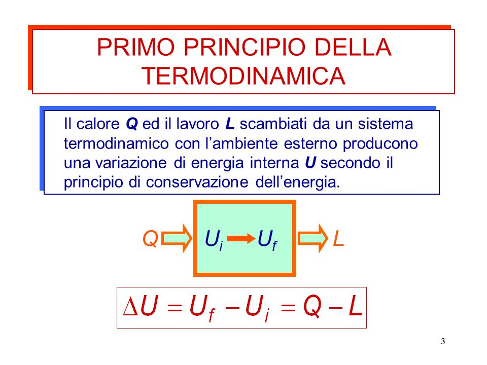3 Il calore Q ed il lavoro L scambiati da un sistema termodinamico con l'ambiente esterno producono una variazione di energia interna U secondo il pri