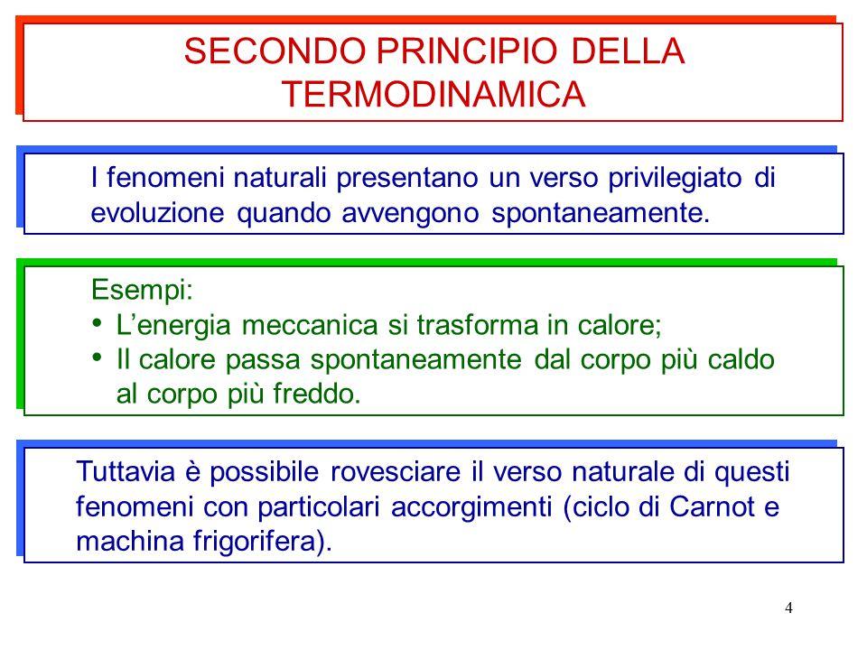 5 CALORE e LAVORO, pur essendo due diverse forme di energia, non sono del tutto equivalenti: il lavoro è una forma di energia ordinata (più pregiata); il calore è una forma di energia disordinata (meno pregiata).