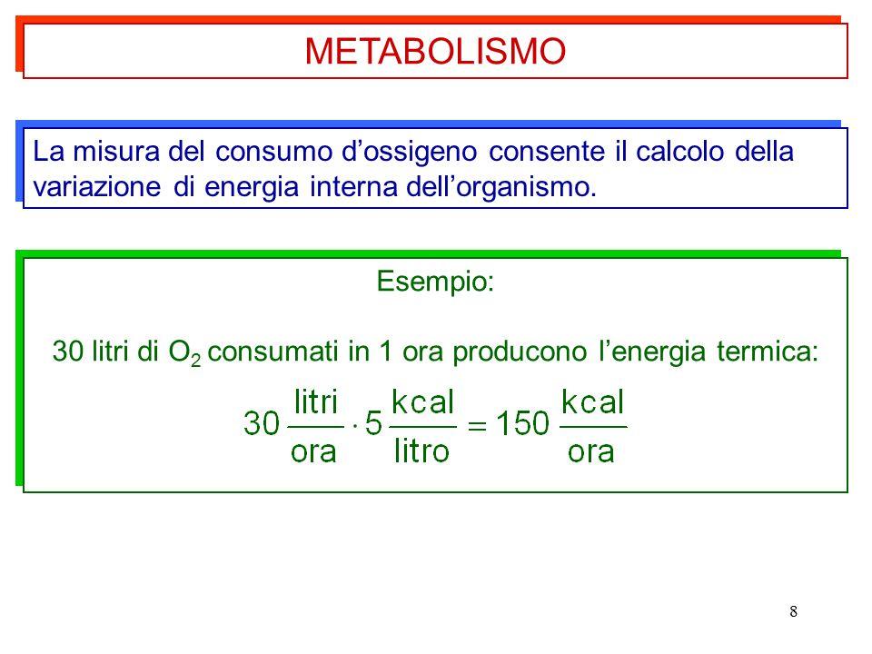 8 La misura del consumo d'ossigeno consente il calcolo della variazione di energia interna dell'organismo. Esempio: 30 litri di O 2 consumati in 1 ora