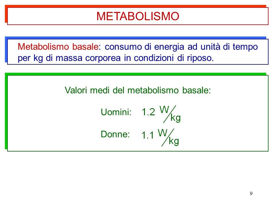 9 Metabolismo basale: consumo di energia ad unità di tempo per kg di massa corporea in condizioni di riposo. Valori medi del metabolismo basale: Uomin