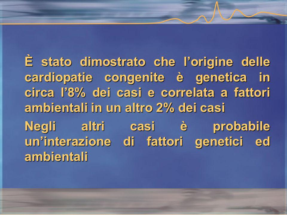 È stato dimostrato che l'origine delle cardiopatie congenite è genetica in circa l'8% dei casi e correlata a fattori ambientali in un altro 2% dei casi Negli altri casi è probabile un'interazione di fattori genetici ed ambientali