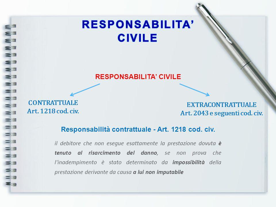RESPONSABILITA' CIVILE CONTRATTUALE Art. 1218 cod. civ. EXTRACONTRATTUALE Art. 2043 e seguenti cod. civ. Responsabilità contrattuale - Art. 1218 cod.