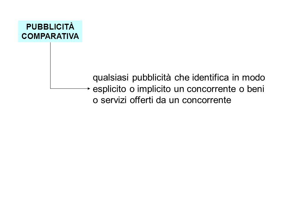 PUBBLICITÀ COMPARATIVA qualsiasi pubblicità che identifica in modo esplicito o implicito un concorrente o beni o servizi offerti da un concorrente