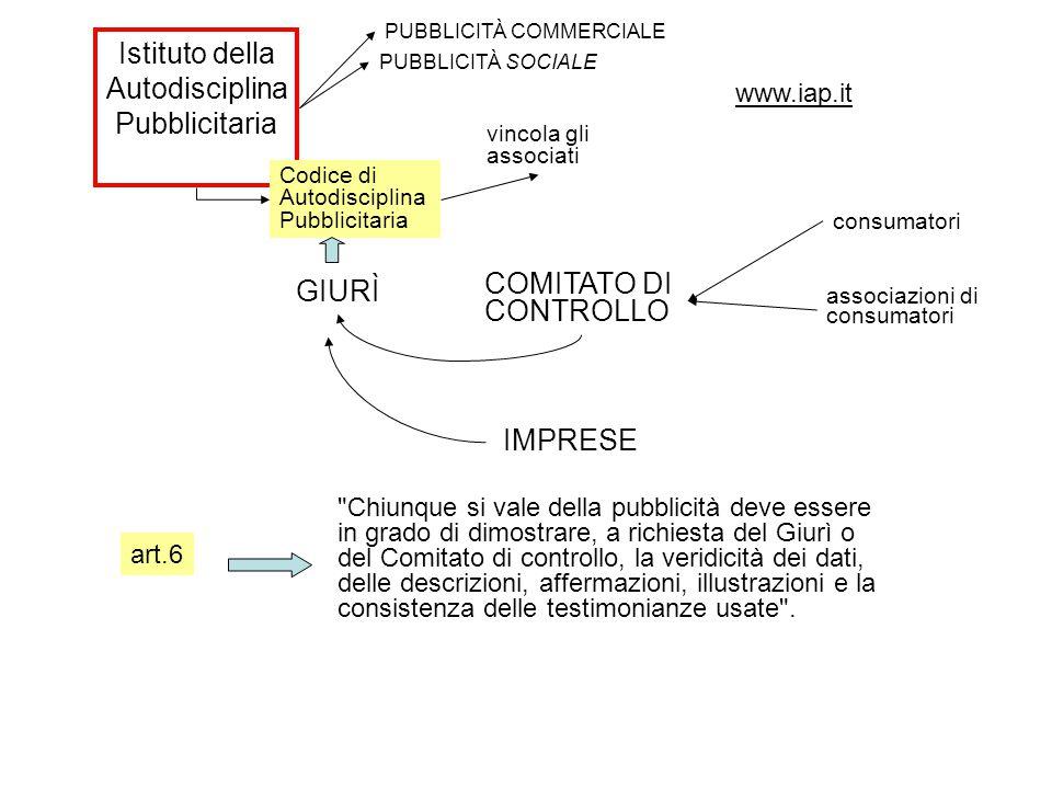 Istituto della Autodisciplina Pubblicitaria Codice di Autodisciplina Pubblicitaria GIURÌ vincola gli associati COMITATO DI CONTROLLO consumatori assoc