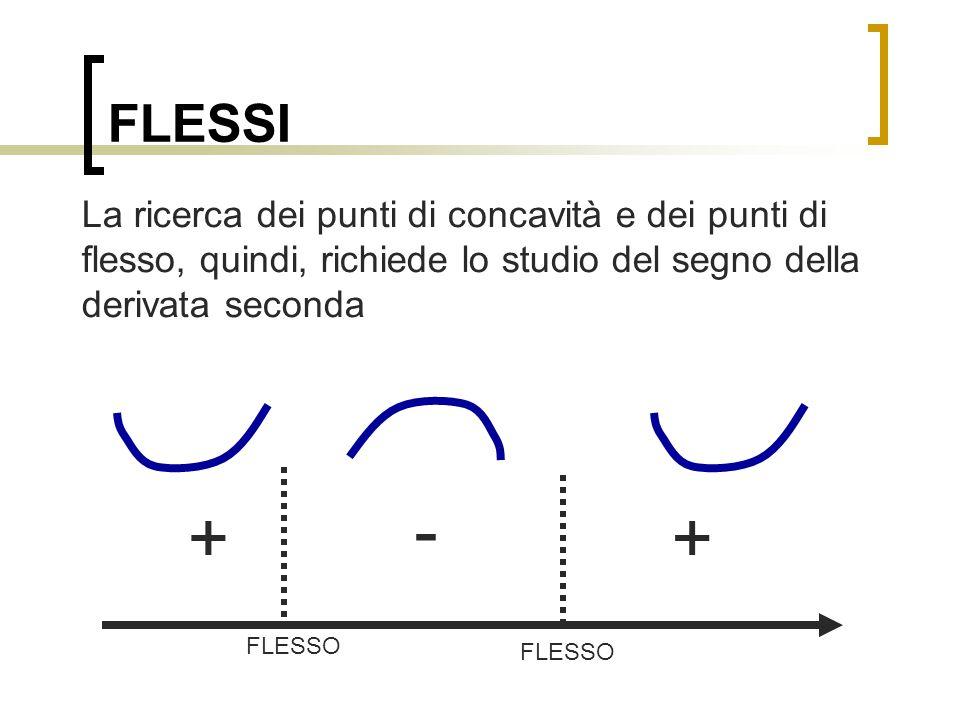 FLESSI La ricerca dei punti di concavità e dei punti di flesso, quindi, richiede lo studio del segno della derivata seconda ++ - FLESSO
