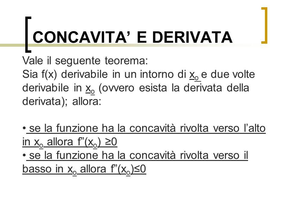 CONCAVITA' E DERIVATA Viceversa: se f (x o )>0 allora la funzione ha la concavità rivolta verso l'alto in x o se f (x o )<0 allora la funzione ha la concavità rivolta verso il basso in x o