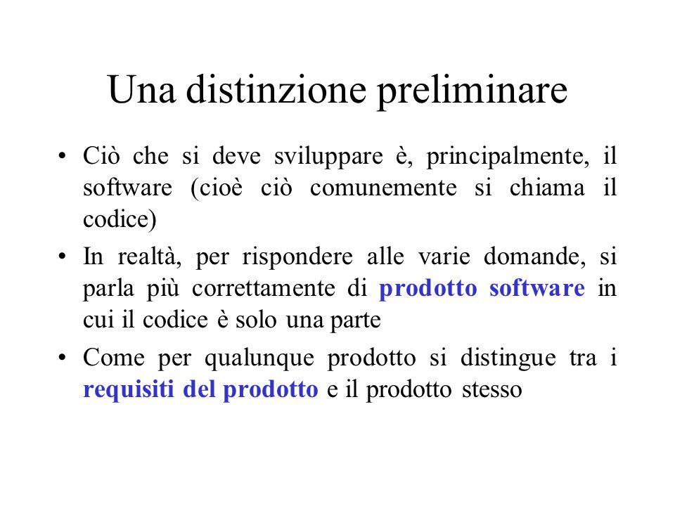 Una distinzione preliminare Ciò che si deve sviluppare è, principalmente, il software (cioè ciò comunemente si chiama il codice) In realtà, per rispondere alle varie domande, si parla più correttamente di prodotto software in cui il codice è solo una parte Come per qualunque prodotto si distingue tra i requisiti del prodotto e il prodotto stesso
