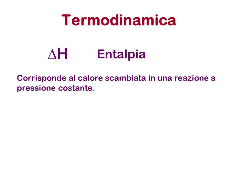 Termodinamica HH Entalpia Corrisponde al calore scambiata in una reazione a pressione costante.