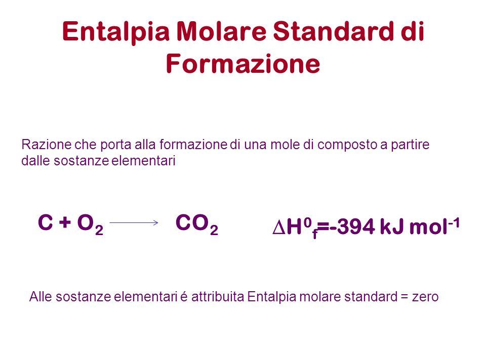 Entalpia Molare Standard di Formazione C + O 2  H 0 f =-394 kJ mol -1 CO 2 Razione che porta alla formazione di una mole di composto a partire dalle
