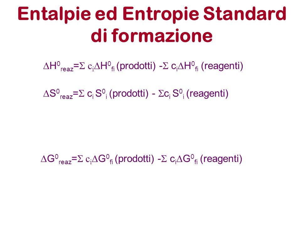 Entalpie ed Entropie Standard di formazione  H 0 reaz =  c i  H 0 fi (prodotti) -  c i  H 0 fi (reagenti)  S 0 reaz =  c i S 0 i (prodotti) -