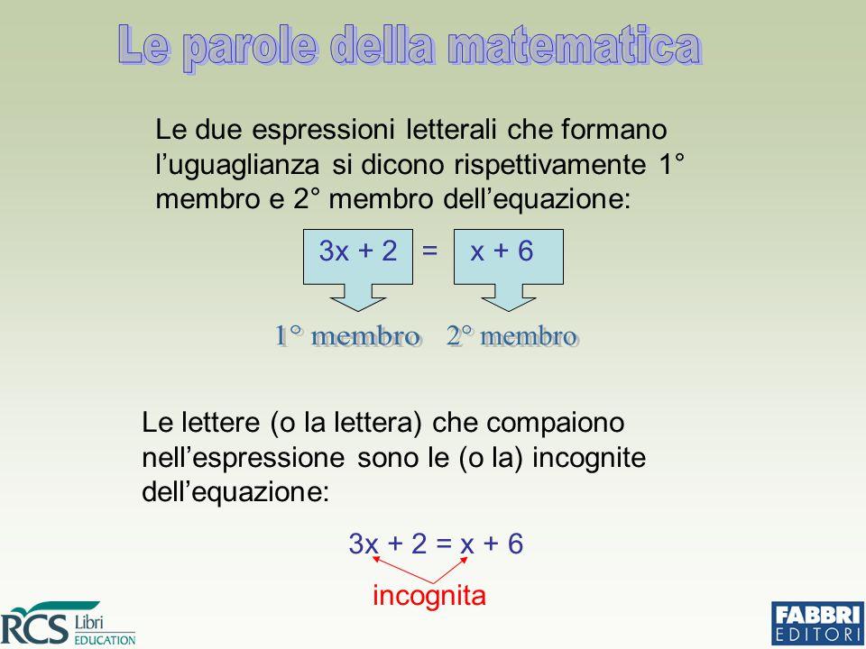 Tutti i termini che non contengono le incognite si dicono termini noti: 3x + 2 = x + 6 termini noti In base al numero di lettere diverse che vi compaiono, un'equazione si dice a una, a due, a tre, … incognite: +4x +5 = 2x -7 equazione a una incognita -7x + 9y = 27 equazione a due incognite Il grado più elevato dei vari monomi che costituiscono l'equazione si chiama grado dell'equazione; un'equazione può quindi essere di 1°, 2°, 3° … grado.
