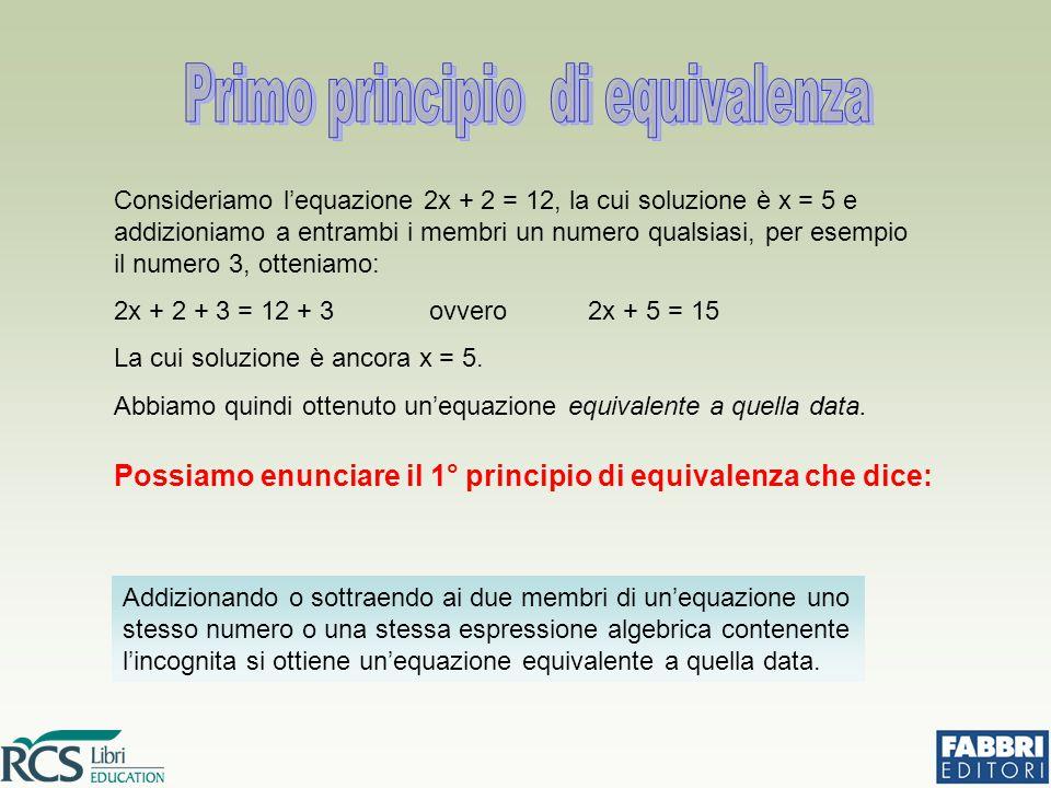 Addizionando o sottraendo ai due membri di un'equazione uno stesso numero o una stessa espressione algebrica contenente l'incognita si ottiene un'equa