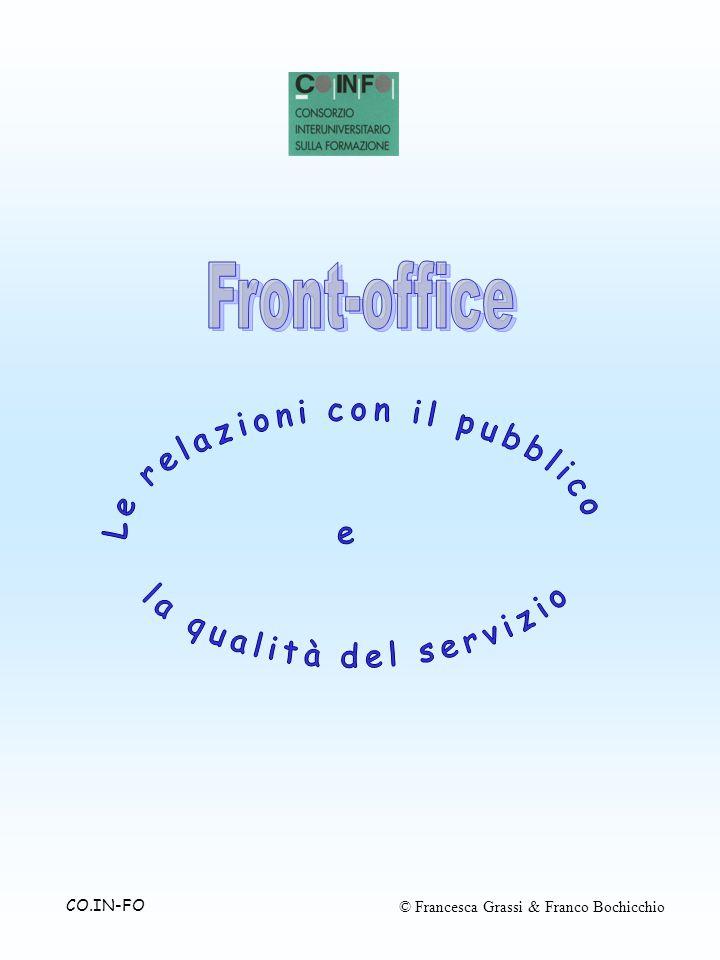 © Francesca Grassi & Franco BochicchioCO.IN-FO