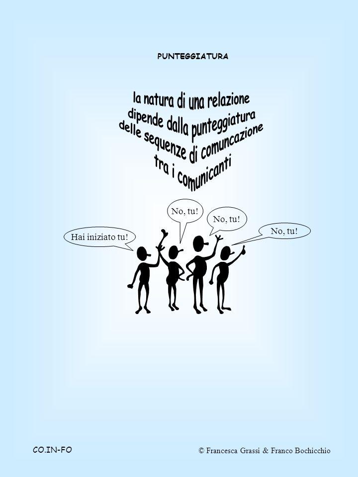 © Francesca Grassi & Franco BochicchioCO.IN-FO PUNTEGGIATURA Hai iniziato tu! No, tu!