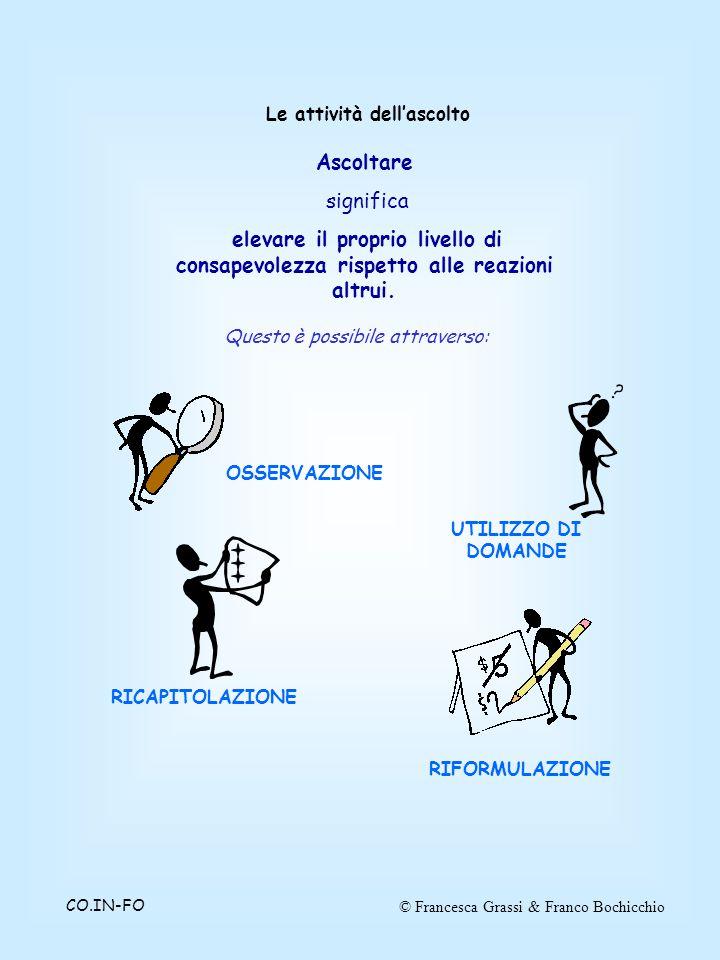 © Francesca Grassi & Franco BochicchioCO.IN-FO Ascoltare significa elevare il proprio livello di consapevolezza rispetto alle reazioni altrui.