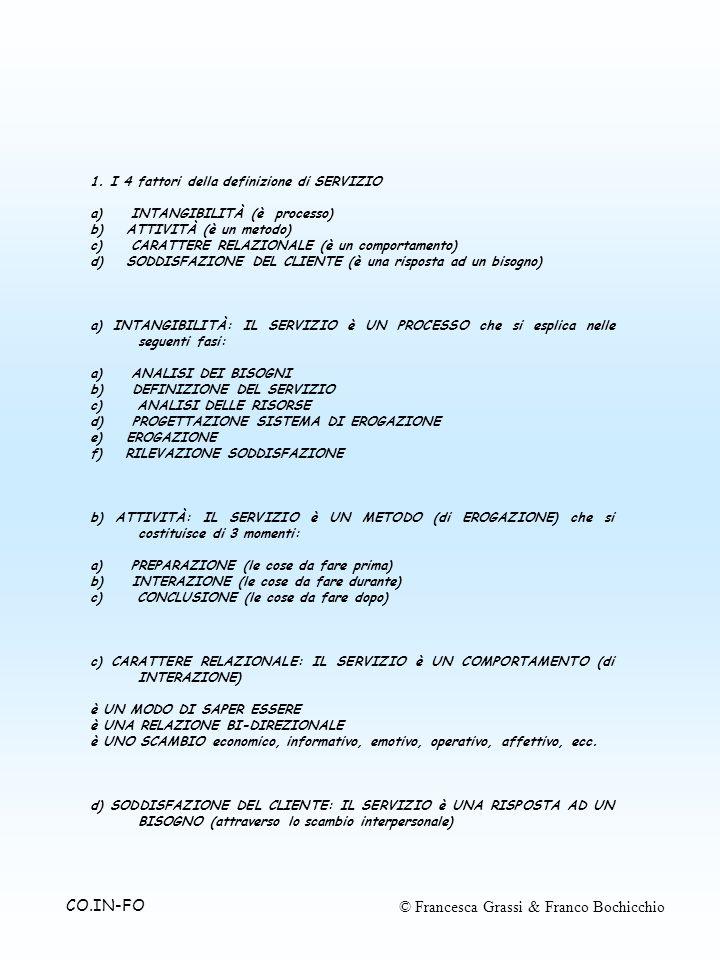 © Francesca Grassi & Franco BochicchioCO.IN-FO 1.