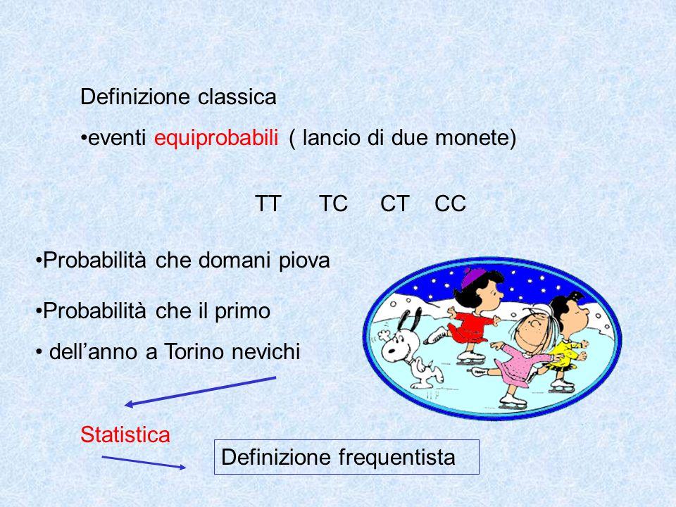 Definizione classica eventi equiprobabili ( lancio di due monete) TT TC CT CC Probabilità che domani piova Probabilità che il primo dell'anno a Torino nevichi Statistica Definizione frequentista