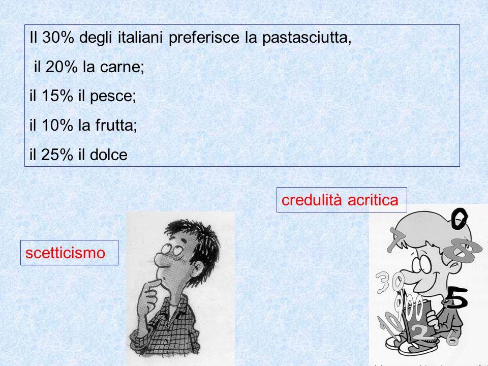 Il 30% degli italiani preferisce la pastasciutta, il 20% la carne; il 15% il pesce; il 10% la frutta; il 25% il dolce scetticismo credulità acritica