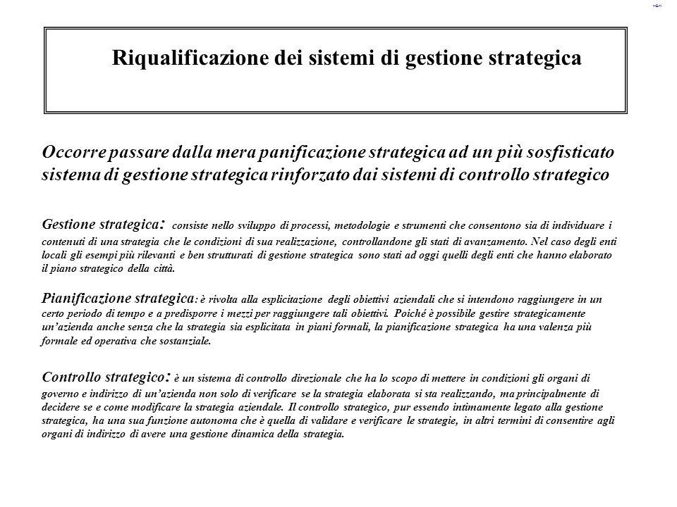 m&m Occorre passare dalla mera panificazione strategica ad un più sosfisticato sistema di gestione strategica rinforzato dai sistemi di controllo stra