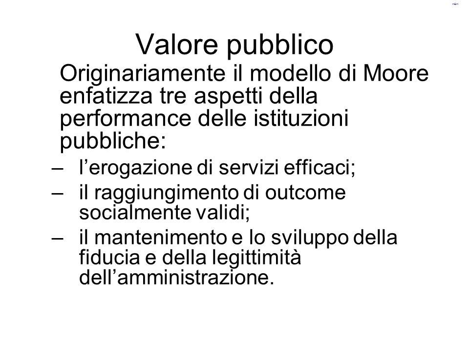 m&m Valore pubblico Originariamente il modello di Moore enfatizza tre aspetti della performance delle istituzioni pubbliche: –l'erogazione di servizi