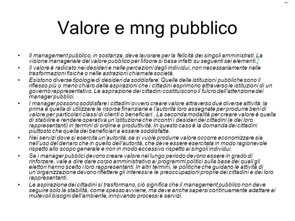 m&m Valore e mng pubblico Il management pubblico, in sostanza, deve lavorare per la felicità dei singoli amministrati. La visione manageriale del valo