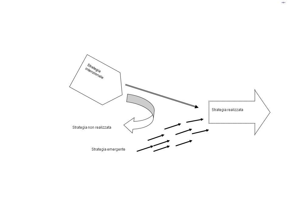 m&m ambiente L'ambiente in cui opera la pubblica amministrazione In termini generali e teorici, l'ambiente di un determinato istituto è costituito dall'insieme delle condizioni e dei fenomeni esterni allo stesso e non direttamente governabili da esso, che ne influenzano significativamente la struttura e la dinamica.[1][1].