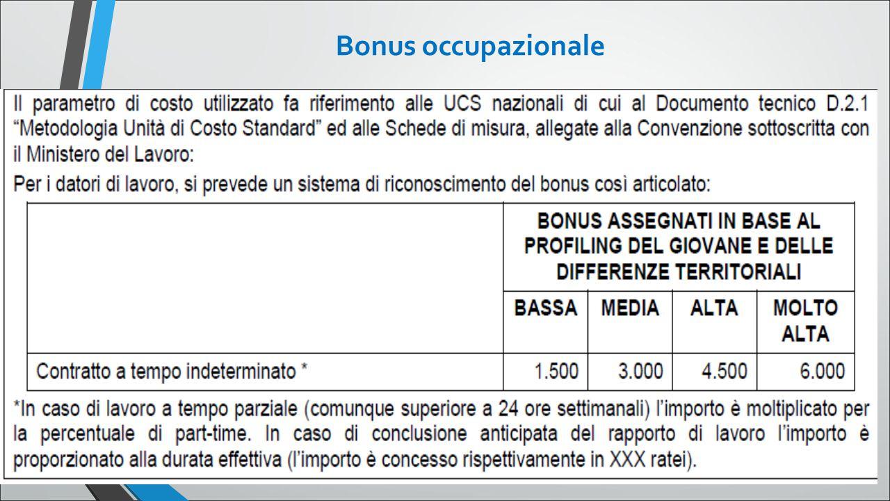 Bonus occupazionale