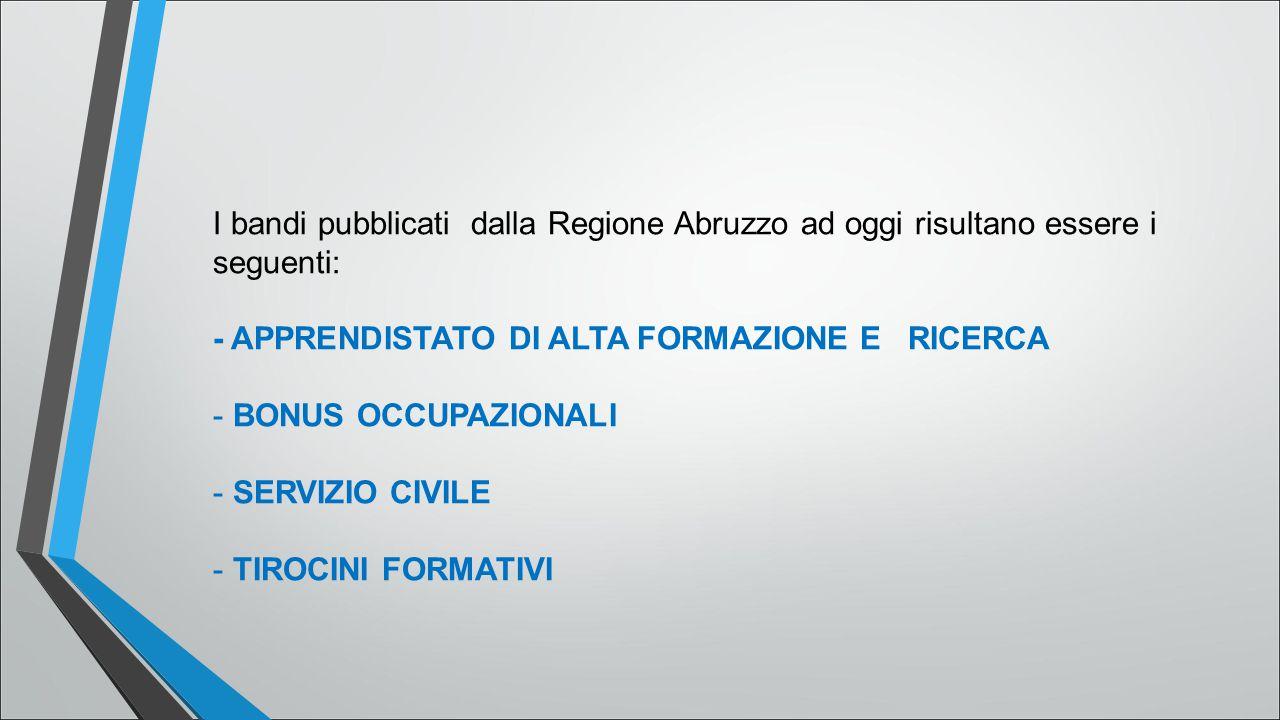 I bandi pubblicati dalla Regione Abruzzo ad oggi risultano essere i seguenti: - APPRENDISTATO DI ALTA FORMAZIONE E RICERCA - BONUS OCCUPAZIONALI - SERVIZIO CIVILE - TIROCINI FORMATIVI