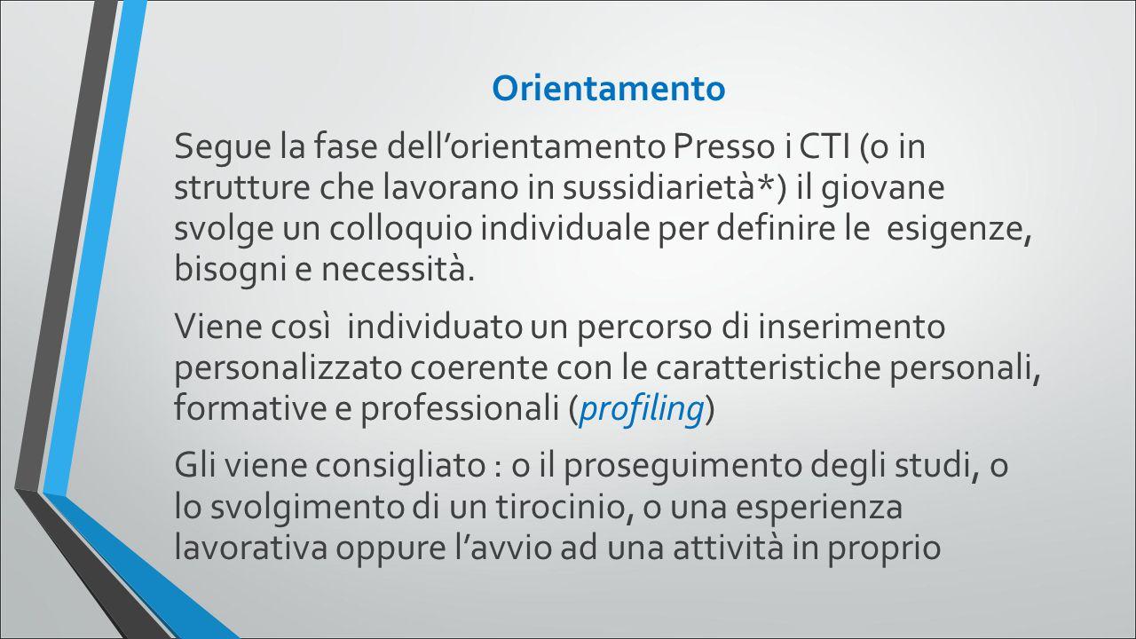 Orientamento Segue la fase dell'orientamento Presso i CTI (o in strutture che lavorano in sussidiarietà*) il giovane svolge un colloquio individuale per definire le esigenze, bisogni e necessità.
