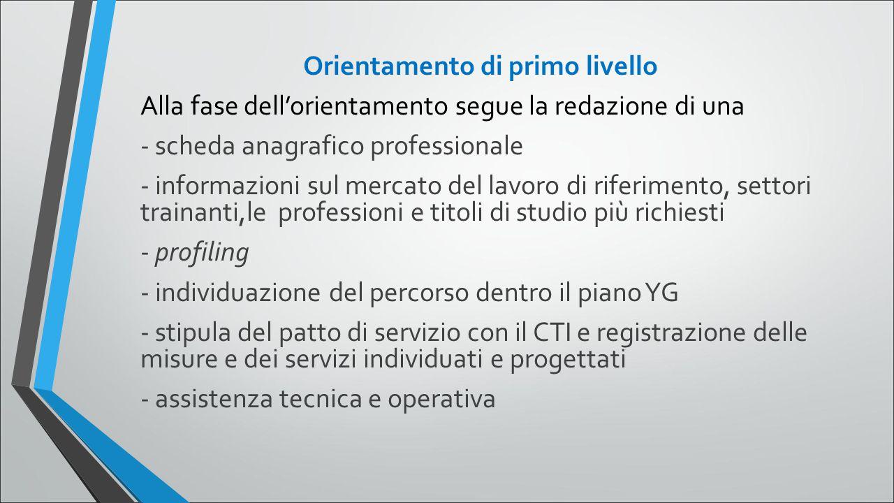 Orientamento di primo livello Alla fase dell'orientamento segue la redazione di una - scheda anagrafico professionale - informazioni sul mercato del l