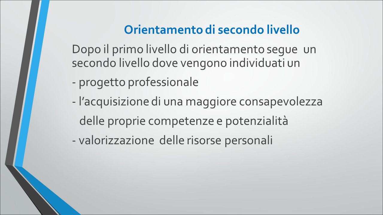 Orientamento di secondo livello Dopo il primo livello di orientamento segue un secondo livello dove vengono individuati un - progetto professionale - l'acquisizione di una maggiore consapevolezza delle proprie competenze e potenzialità - valorizzazione delle risorse personali