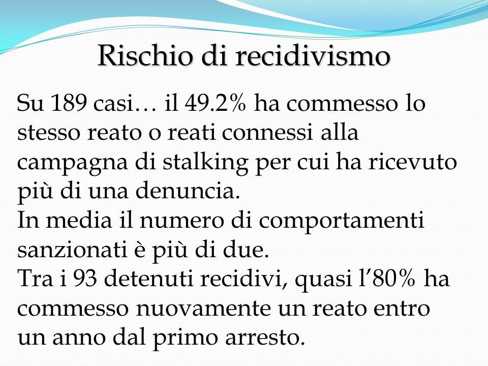 Rischio di recidivismo Rischio di recidivismo Su 189 casi… il 49.2% ha commesso lo stesso reato o reati connessi alla campagna di stalking per cui ha ricevuto più di una denuncia.