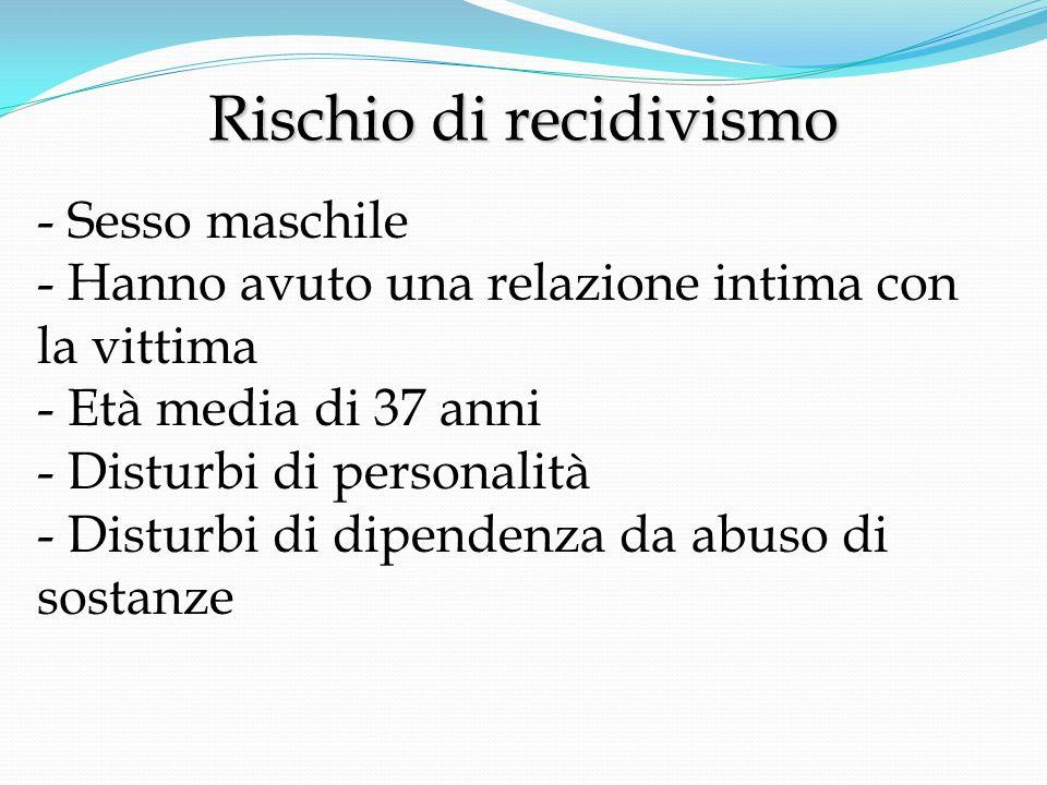 Rischio di recidivismo Rischio di recidivismo - Sesso maschile - Hanno avuto una relazione intima con la vittima - Età media di 37 anni - Disturbi di personalità - Disturbi di dipendenza da abuso di sostanze