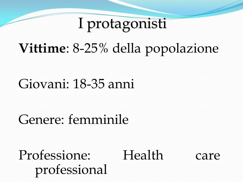 Vittime : 8-25% della popolazione Giovani: 18-35 anni Genere: femminile Professione: Health care professional I protagonisti I protagonisti