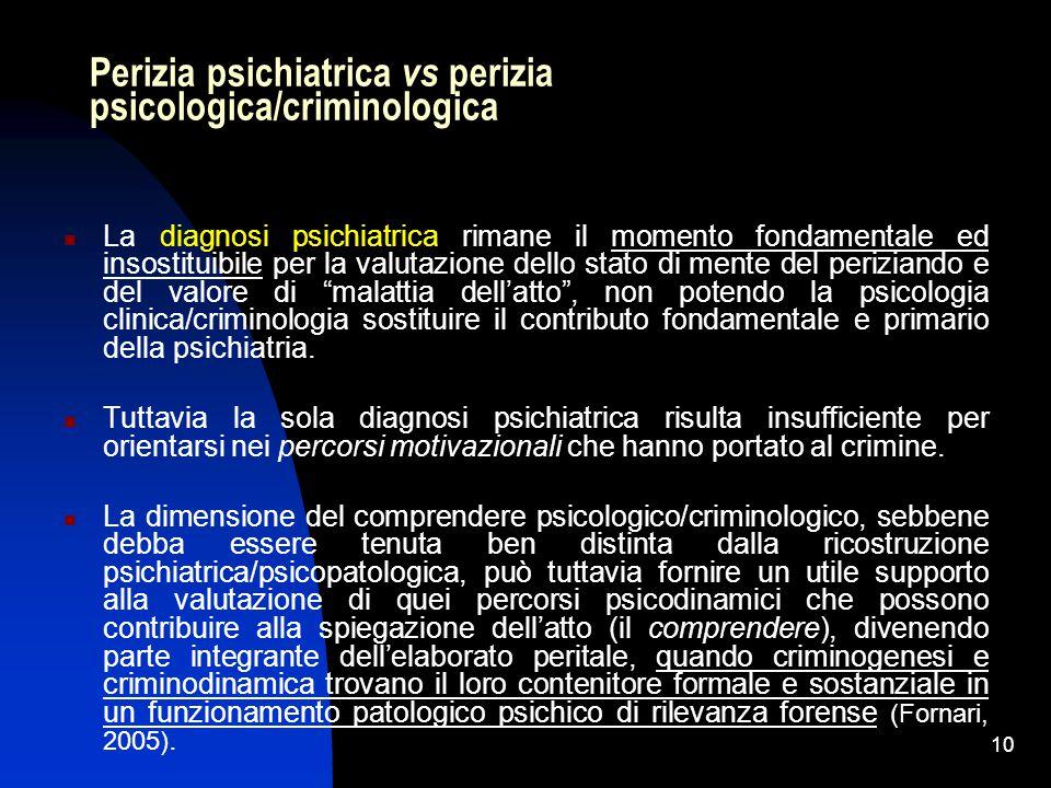 10 Perizia psichiatrica vs perizia psicologica/criminologica La diagnosi psichiatrica rimane il momento fondamentale ed insostituibile per la valutazione dello stato di mente del periziando e del valore di malattia dell'atto , non potendo la psicologia clinica/criminologia sostituire il contributo fondamentale e primario della psichiatria.