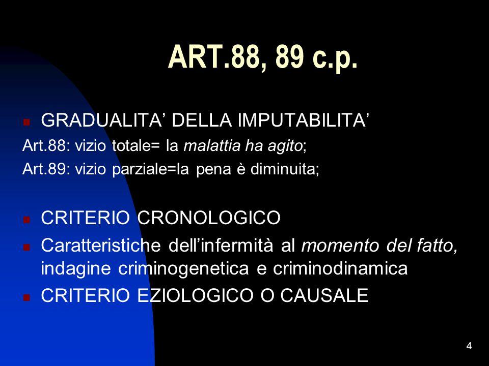 4 ART.88, 89 c.p. GRADUALITA' DELLA IMPUTABILITA' Art.88: vizio totale= la malattia ha agito; Art.89: vizio parziale=la pena è diminuita; CRITERIO CRO