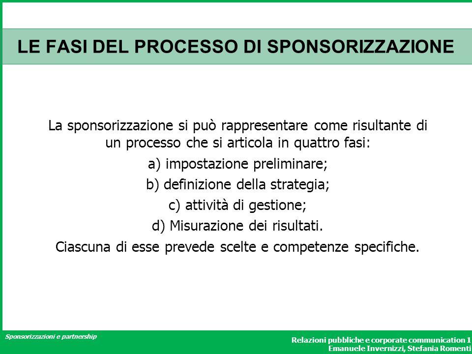 Sponsorizzazioni e partnership Relazioni pubbliche e corporate communication 1 Emanuele Invernizzi, Stefania Romenti LE FASI DEL PROCESSO DI SPONSORIZ