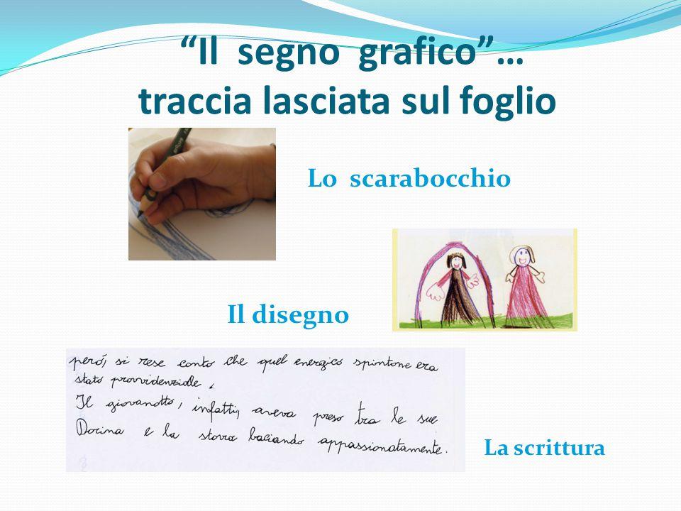 """""""Il segno grafico""""… traccia lasciata sul foglio Lo scarabocchio Il disegno La scrittura"""