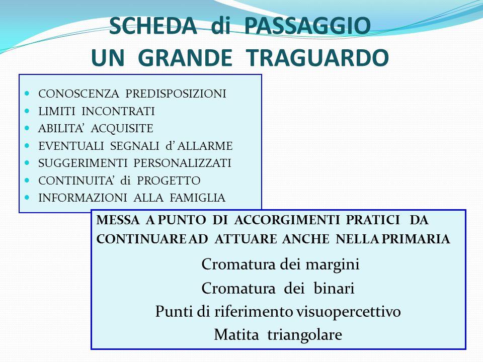 SCHEDA di PASSAGGIO UN GRANDE TRAGUARDO CONOSCENZA PREDISPOSIZIONI LIMITI INCONTRATI ABILITA' ACQUISITE EVENTUALI SEGNALI d' ALLARME SUGGERIMENTI PERS