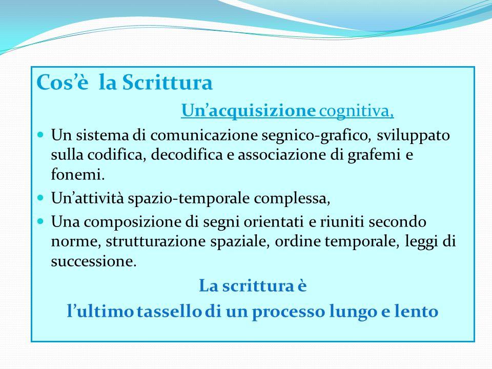 Cos'è la Scrittura Un'acquisizione cognitiva, Un sistema di comunicazione segnico-grafico, sviluppato sulla codifica, decodifica e associazione di gra