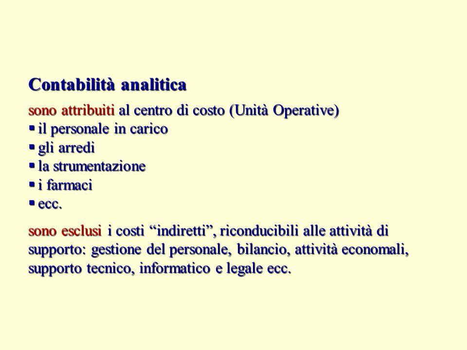 Contabilità analitica sono attribuiti al centro di costo (Unità Operative)  il personale in carico  gli arredi  la strumentazione  i farmaci  ecc