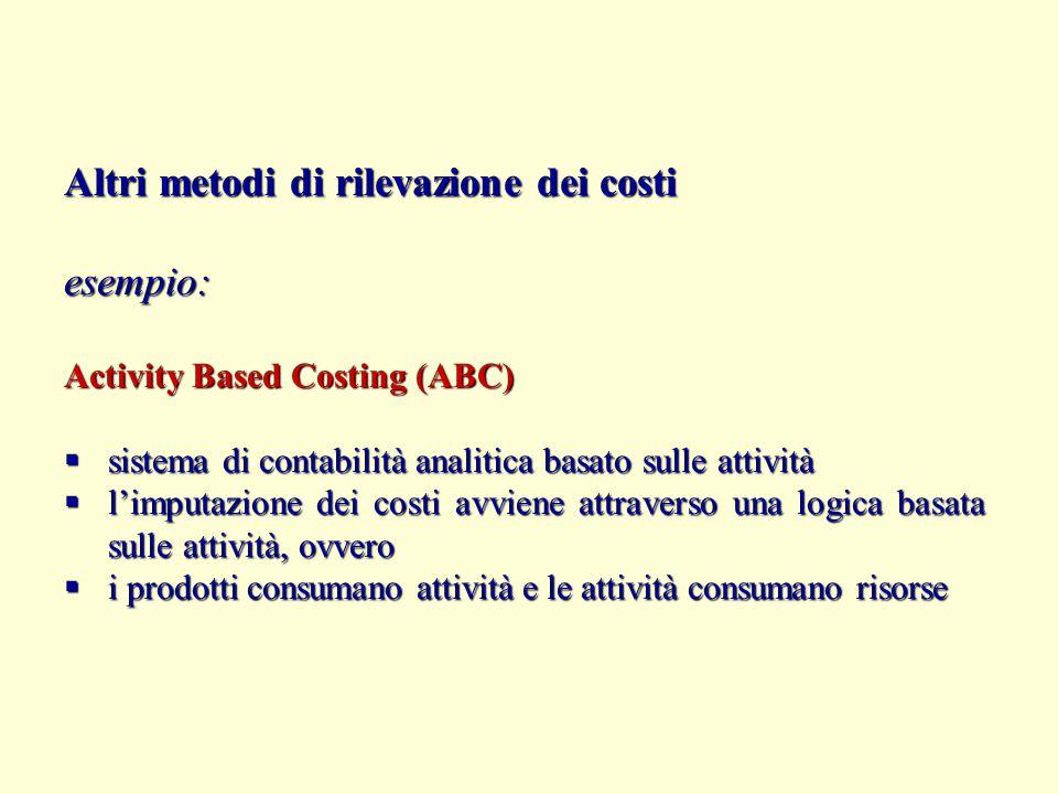Altri metodi di rilevazione dei costi esempio: Activity Based Costing (ABC)  sistema di contabilità analitica basato sulle attività  l'imputazione d