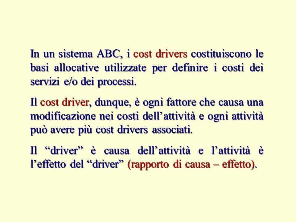 In un sistema ABC, i cost drivers costituiscono le basi allocative utilizzate per definire i costi dei servizi e/o dei processi. Il cost driver, dunqu