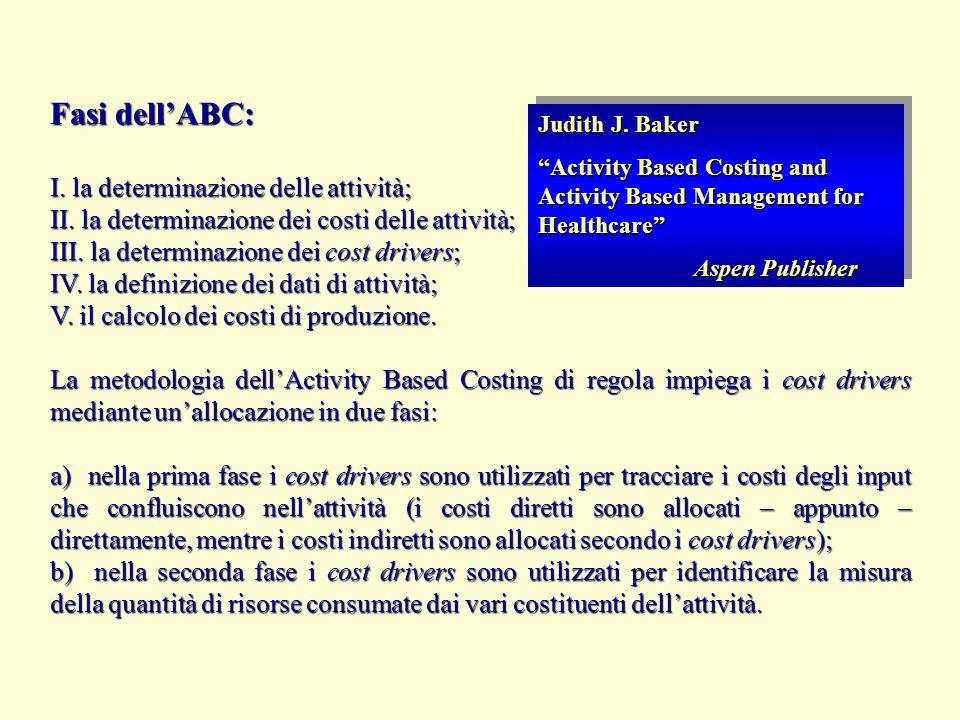 Fasi dell'ABC: I. la determinazione delle attività; II. la determinazione dei costi delle attività; III. la determinazione dei cost drivers; IV. la de