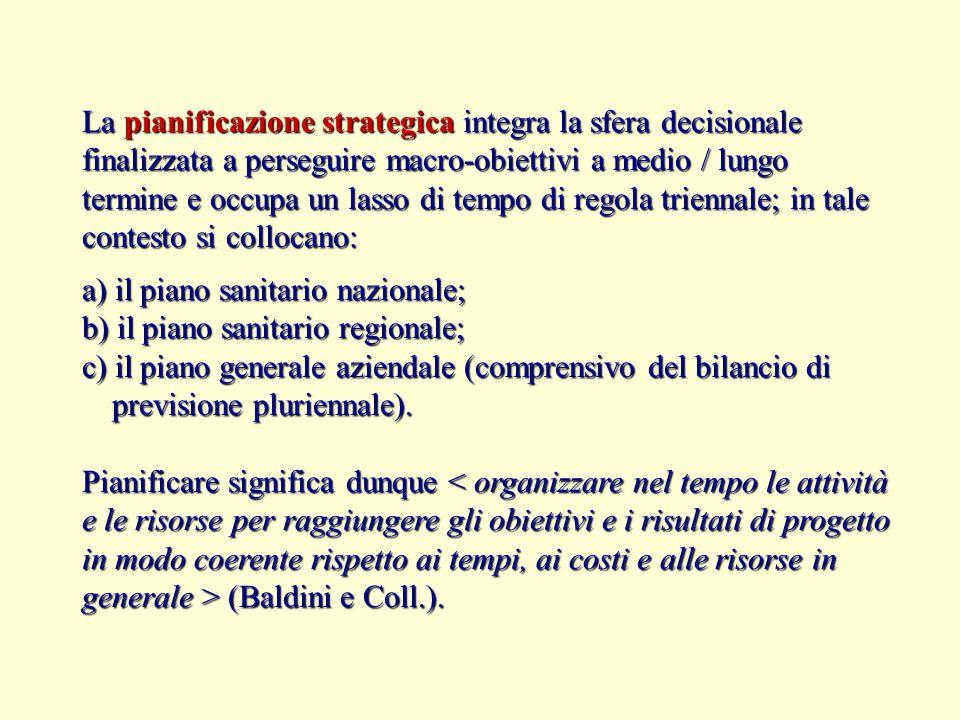 a) il piano sanitario nazionale; b) il piano sanitario regionale; c) il piano generale aziendale (comprensivo del bilancio di previsione pluriennale).