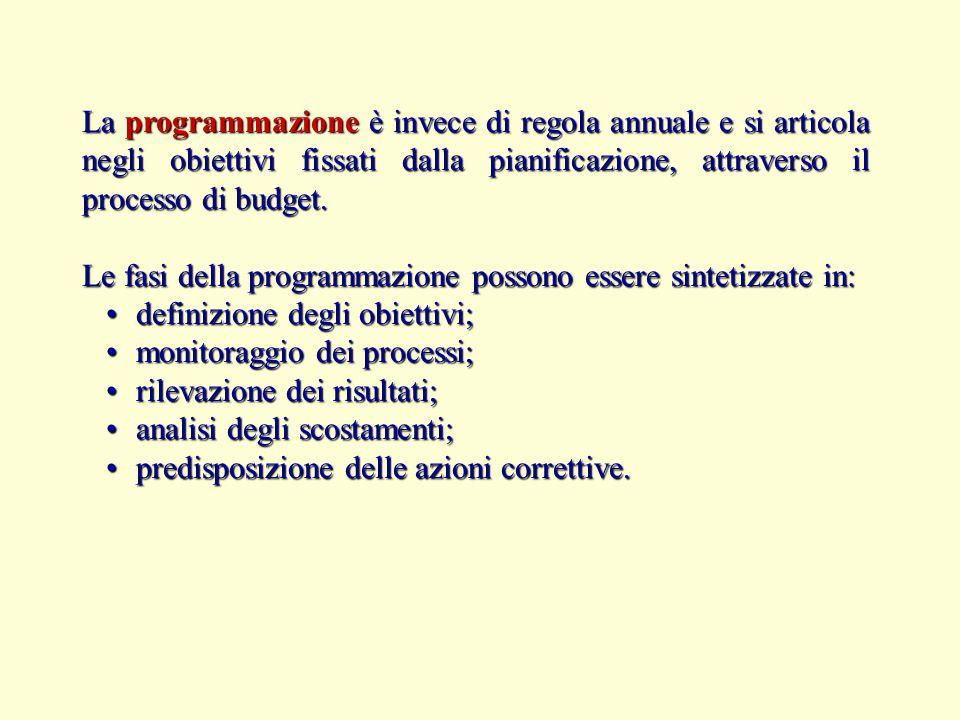 La programmazione è invece di regola annuale e si articola negli obiettivi fissati dalla pianificazione, attraverso il processo di budget. Le fasi del