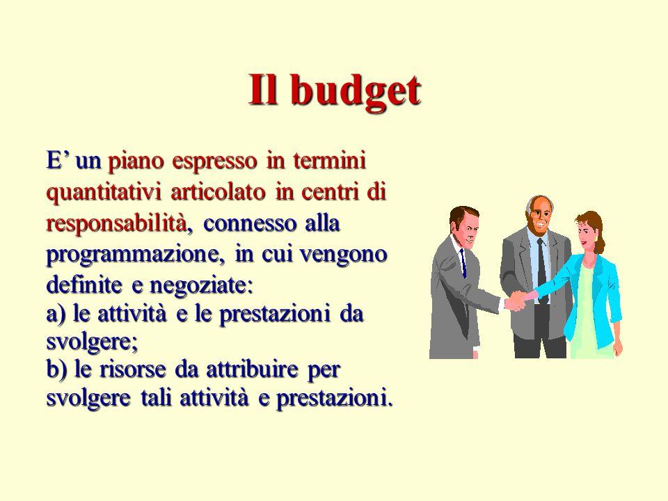 Il budget E' un piano espresso in termini quantitativi articolato in centri di responsabilità, connesso alla programmazione, in cui vengono definite e