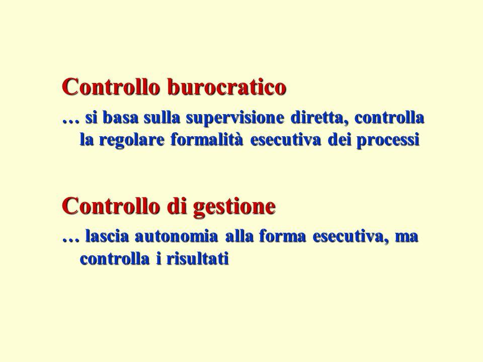 Controllo burocratico … si basa sulla supervisione diretta, controlla la regolare formalità esecutiva dei processi Controllo di gestione … lascia auto