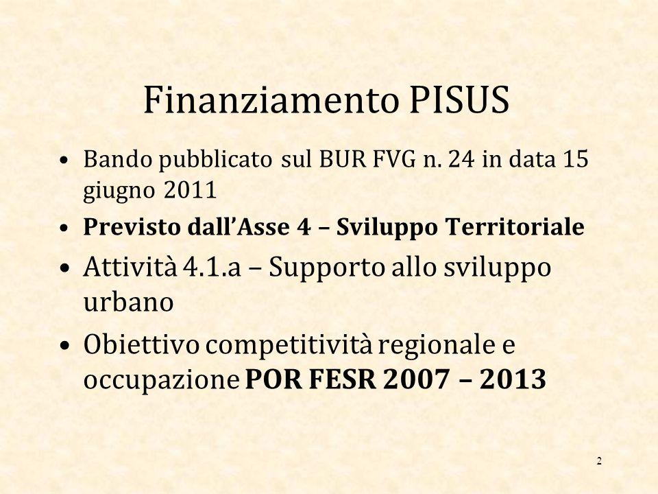 Finanziamento PISUS Bando pubblicato sul BUR FVG n.